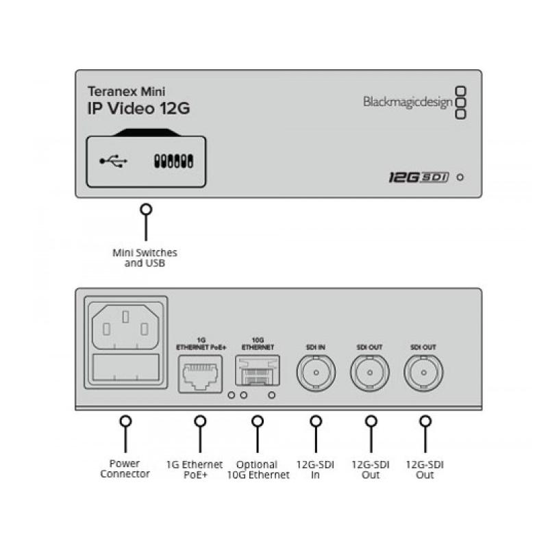 Blackmagic Design Teranex Mini Ip Video 12g Vianto Be