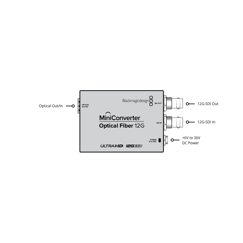 Blackmagic Design Mini Converter Optical Fiber 12g Vianto Be
