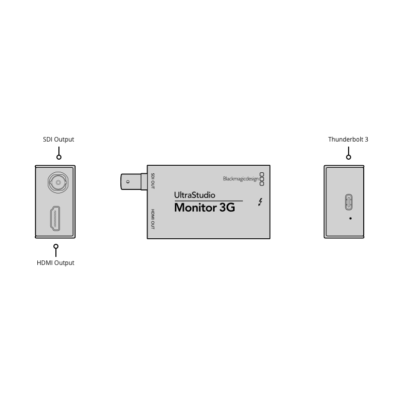 Blackmagic Design Ultrastudio Monitor 3g Vianto Be